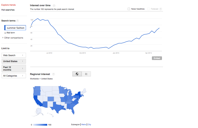 D-summer-fashion-google-trends-2012-2013