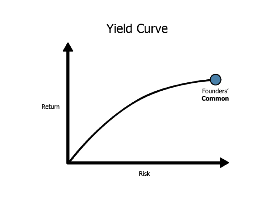 yield_curve2