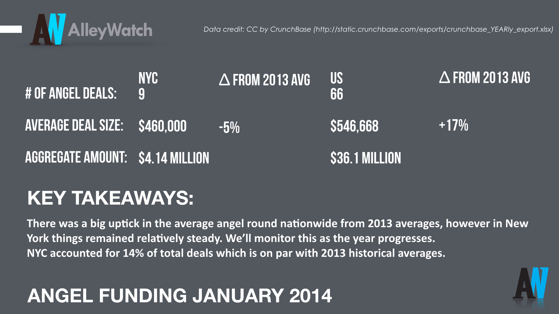 AlleyWatch January 2014 New York  _total.002