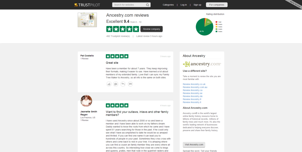 Trustpilot public site - Ancestry reviews