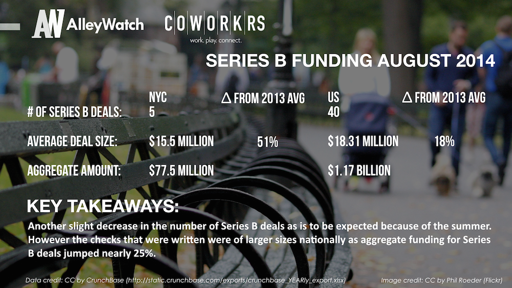 AlleyWatch New York and US Venture Capital & Angel Investment Report August 2014 .007