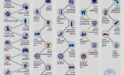 HIGH RES serial-entrepreneurs-how-to-pursue-multiple-opportunities-infographic
