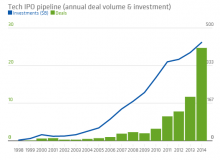 IPO graph screenshot2
