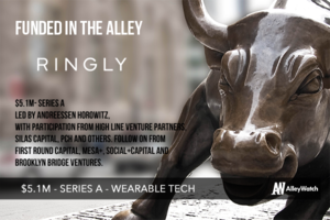 This NYC Startup Raised $5.1M to Expand Its Collections of Wearables