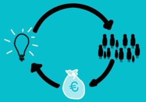 The Reason Why Most Crowdfunding Projects Fail