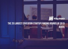 NYC Education Startups Most Capital 2015.002