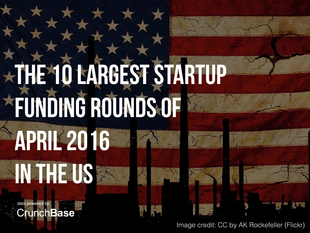 10 US startups raised amount capital april.001