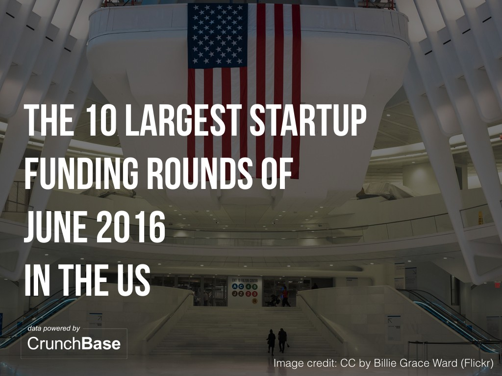10 US startups raised amount capital june.001