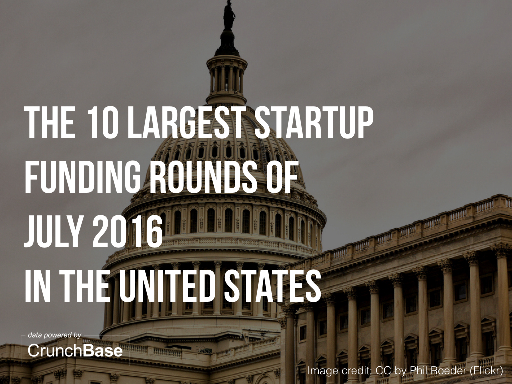 10 us startups raised amount capital july.001