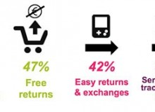 5 Steps For Optimizing Your Return Process1_EG