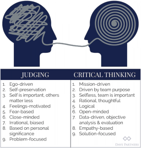How to Avoid the Most Common Pitfall in Critical Thinking