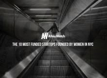 the 10 most funded startups founded by women in nyc.002