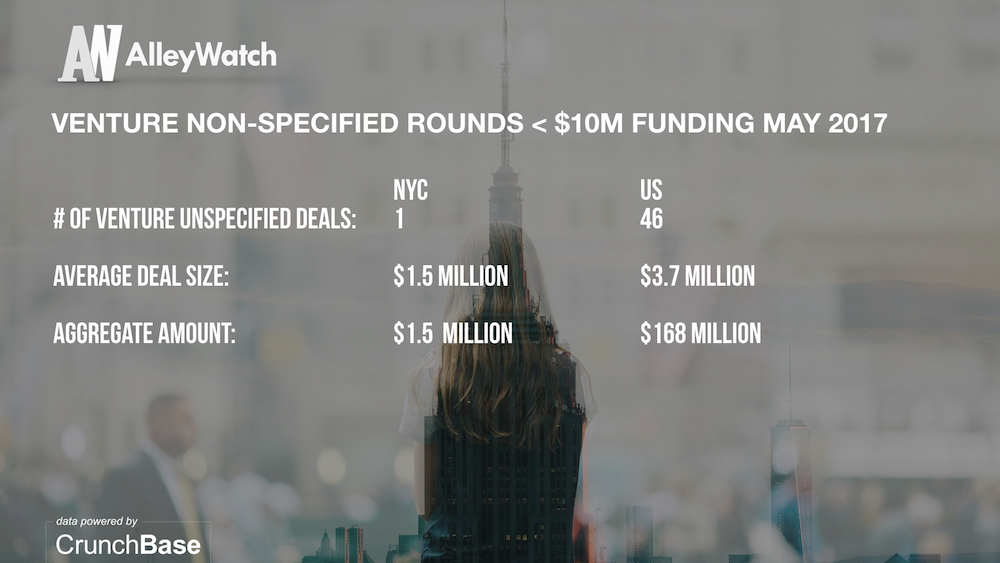 AlleyWatch May 2017 New York and US Venture Capital & Angel Investment Analysis.006