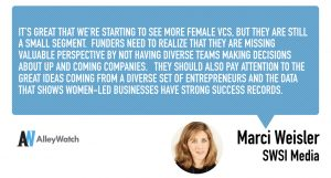 Women in NYC Tech: Marci Weisler of SWSI Media