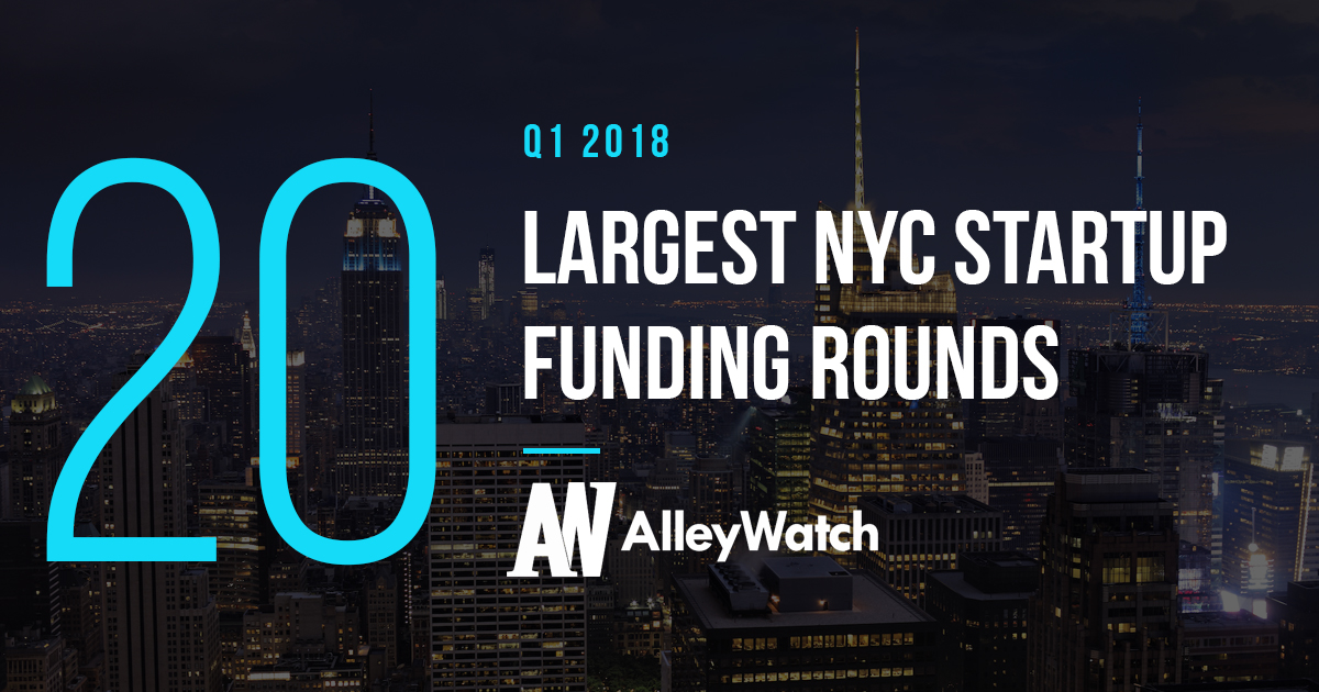 These 20 nyc startups raised the most amount of capital during q1 of armed with some data from our friends at crunchbase i broke down the 20 nyc startup largest startup funding rounds during the fourth quarter of 2017 malvernweather Choice Image