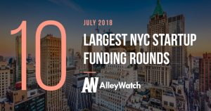 These 10 NYC Startups Raised the Most Capital in July 2018