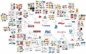 Brand Awareness and Repetition: What Do You Own?