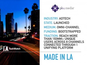 This LA Startup Changes How Customers View Your Brand