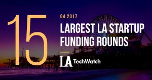 These 15 LA Startups Raised the Most Capital in Q4 of 2017