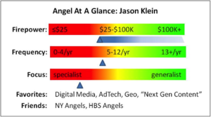 Angel Profile: Jason Klein