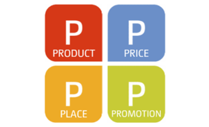 3 Ways to Integrate Traditional and Social Marketing – Know Your P's