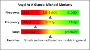 Angel Profile – Michael Moriarty