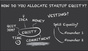 How to Calculate Equity Split Between Founders in Startups