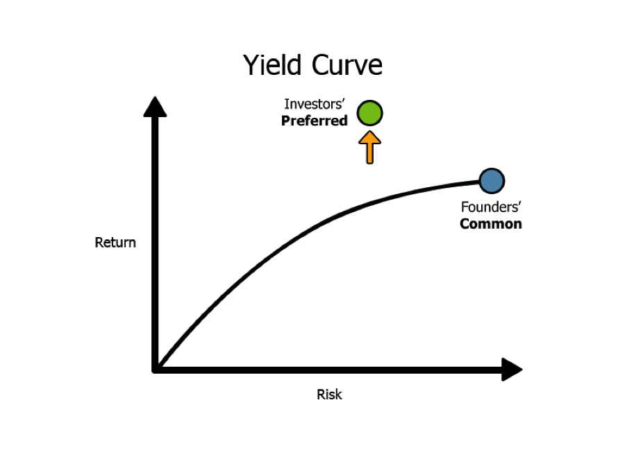 yield_curve4
