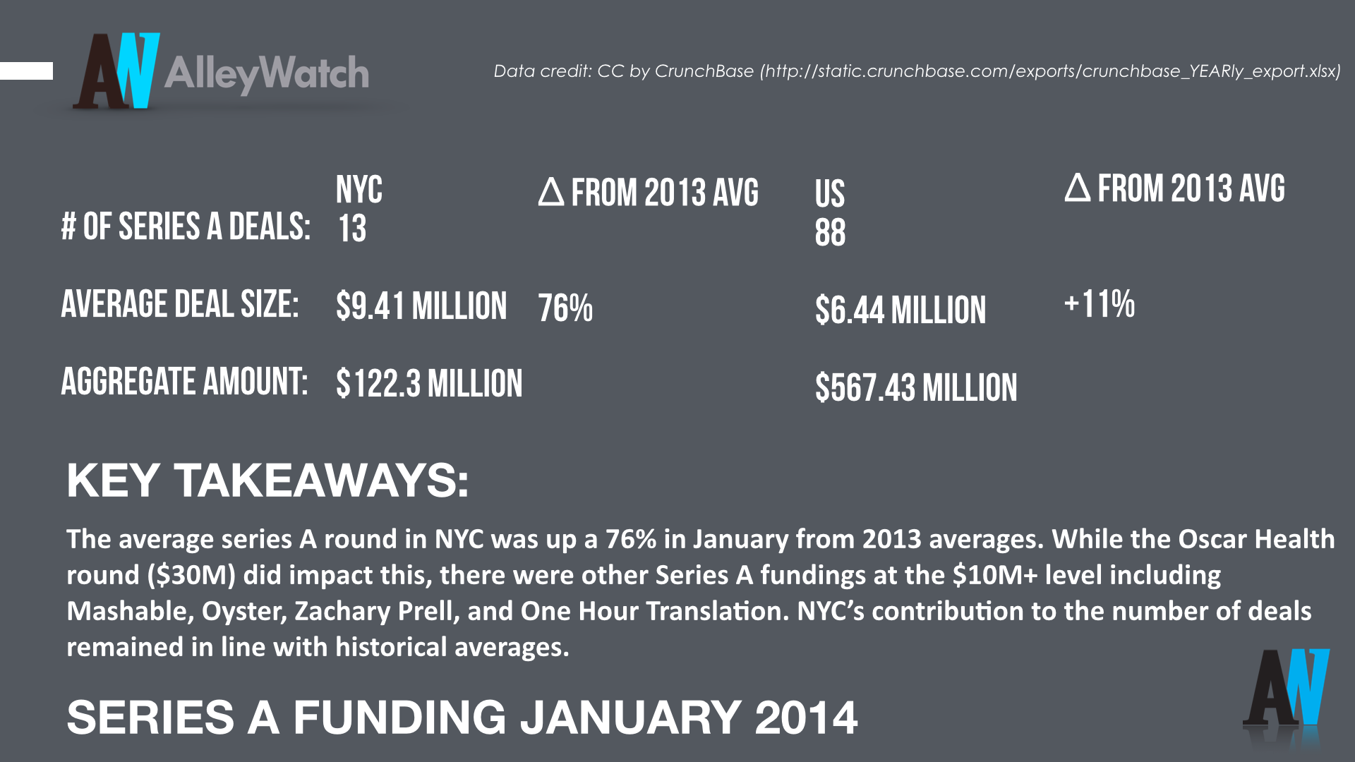 AlleyWatch January 2014 New York _total.003