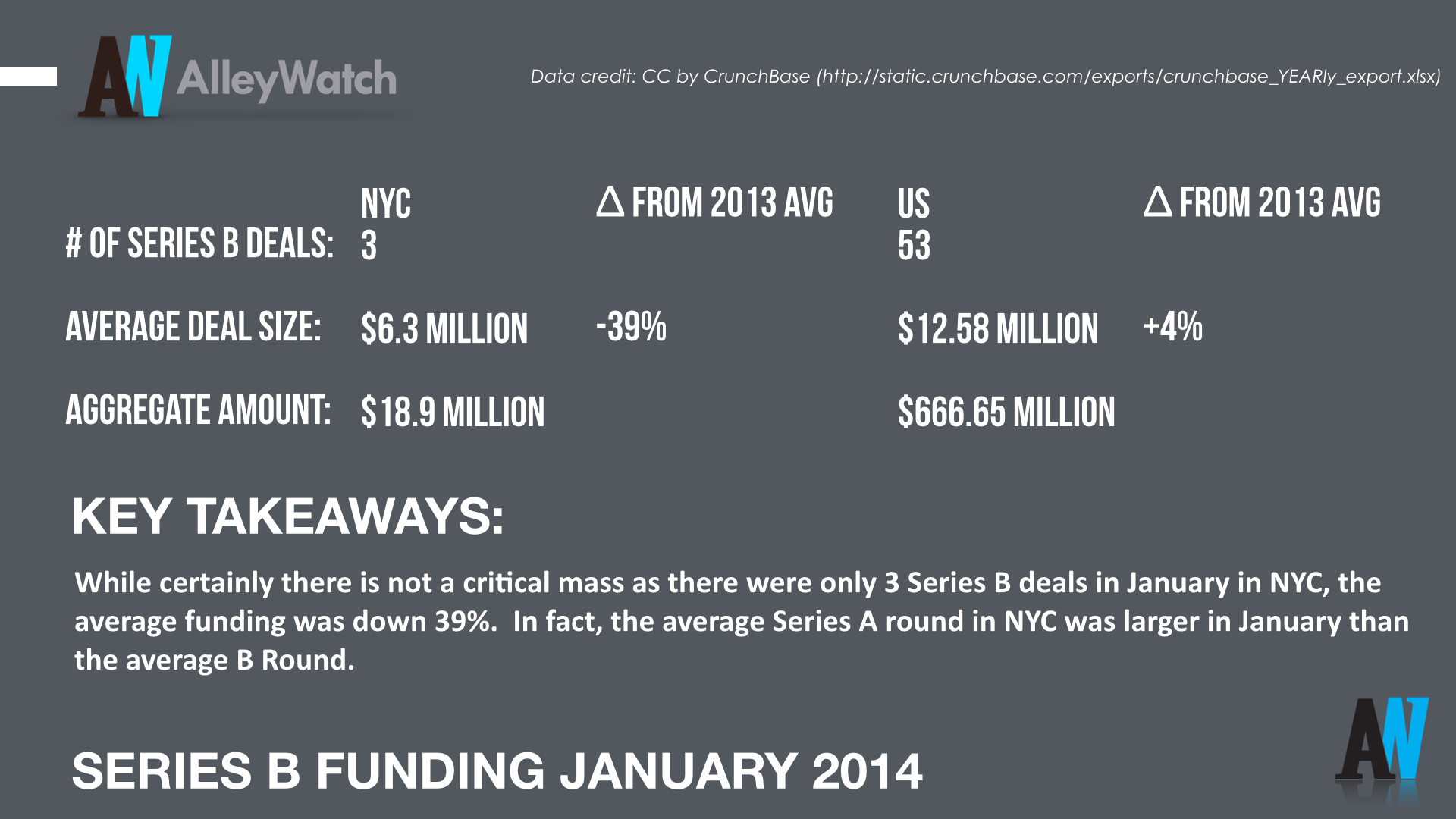 AlleyWatch January 2014 New York _total.004