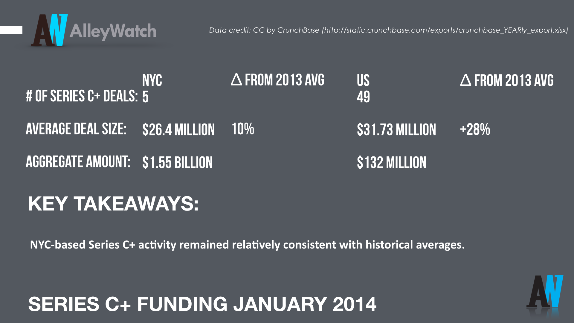 AlleyWatch January 2014 New York _total.005