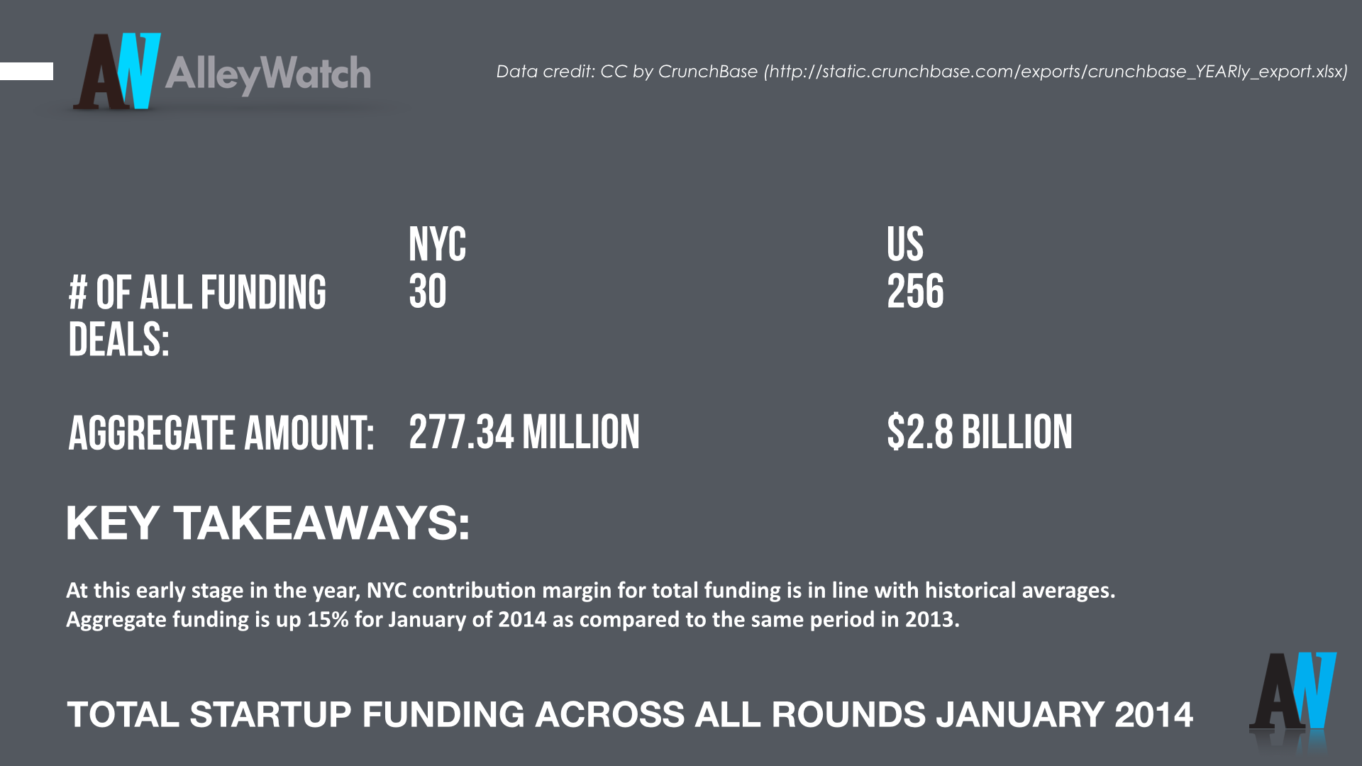 AlleyWatch January 2014 New York _total.006