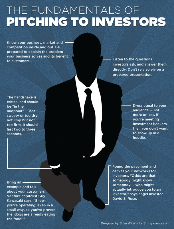 The Fundamentals of Pitching to Investors Infographic DK
