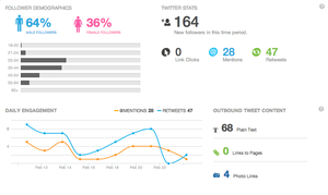 Using Social Media for Your Business? Don't Forget About Analytics