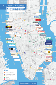 Hottest Startup Neighborhoods in New York City