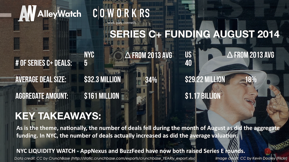AlleyWatch New York and US Venture Capital & Angel Investment Report August 2014 .008