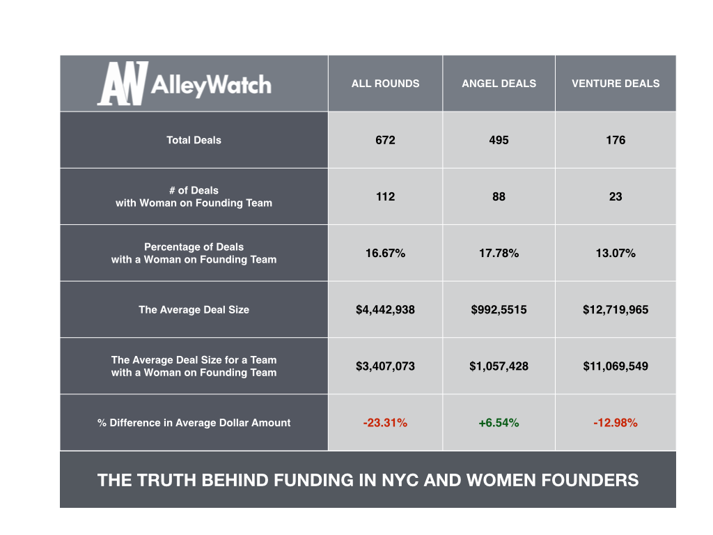 TRUTH BETWEEN FUNDING WOMEN.001