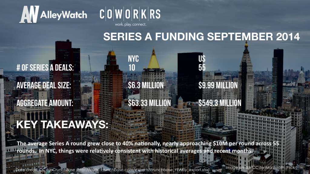 AlleyWatch September 2014 New York and US Venture Capital & Angel Investment Report.006