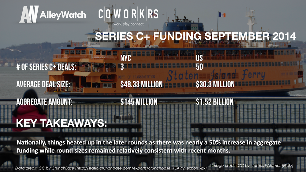 AlleyWatch September 2014 New York and US Venture Capital & Angel Investment Report.008