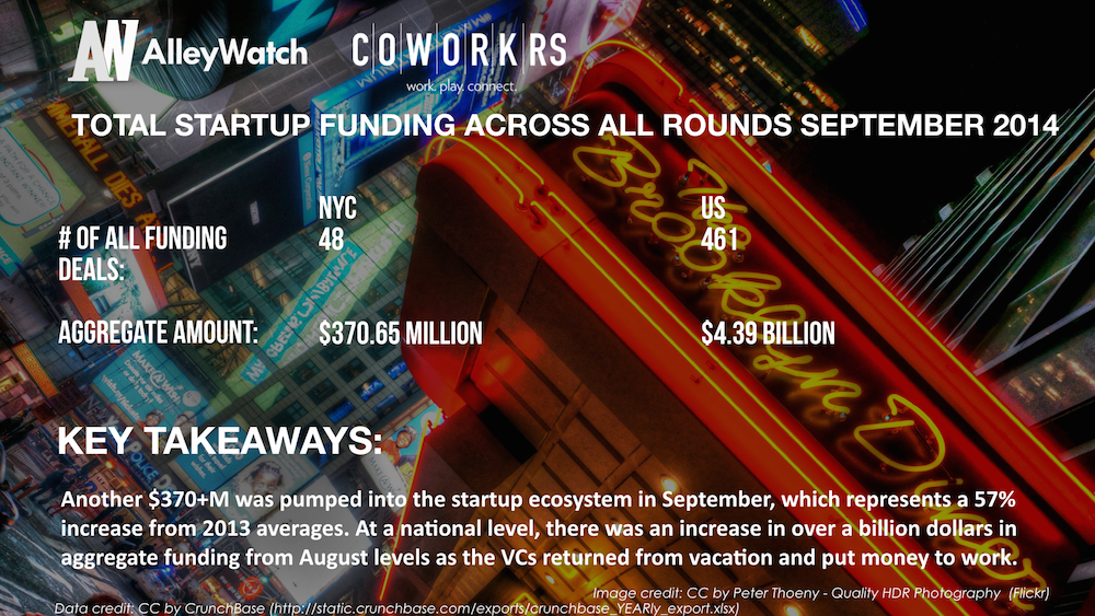AlleyWatch September 2014 New York and US Venture Capital & Angel Investment Report.009