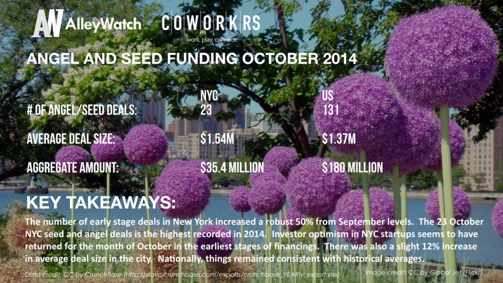 AlleyWatch October 2014 New York and US Venture Capital & Angel Investment Report.005