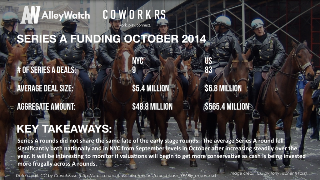 AlleyWatch October 2014 New York and US Venture Capital & Angel Investment Report.006