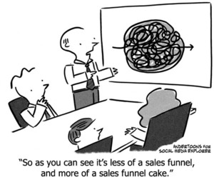 Sales for Startups: People and Process