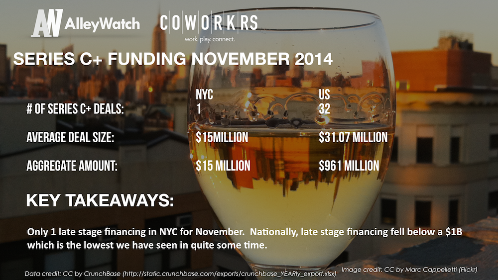 AlleyWatch November 2014 New York and US Venture Capital & Angel Investment Report.008