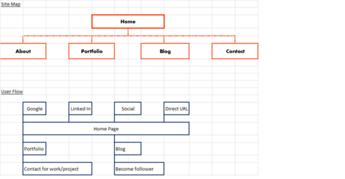 lisa-crawford-site-map-and-user-flow-21