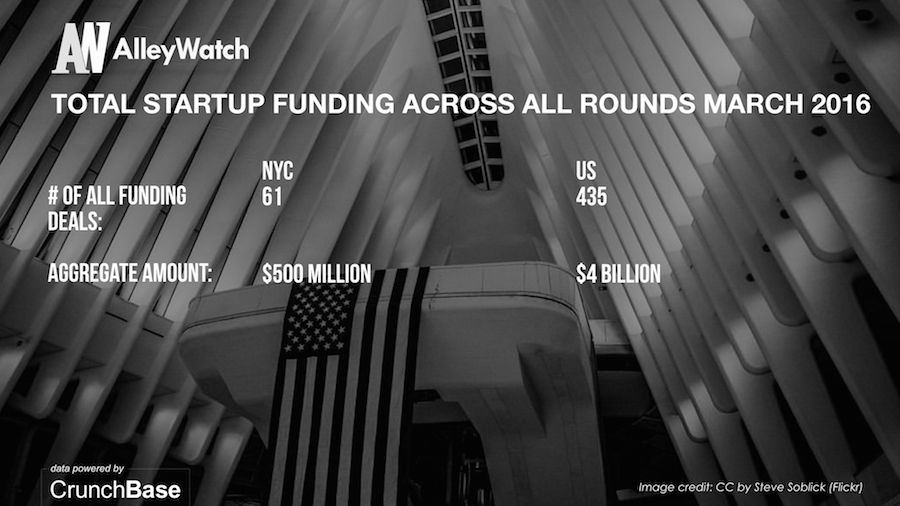 AlleyWatch March 2016 New York and US Venture Capital & Angel Investment Report.009