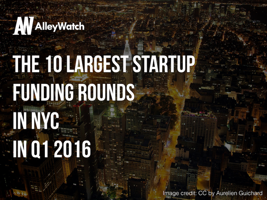 most heavily funded startups IN NYC q1 2016.001