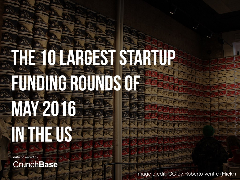 10 US startups raised amount capital may.001