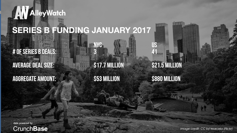 AlleyWatch January 2017 New York and US Venture Capital & Angel Investment Analysis.006