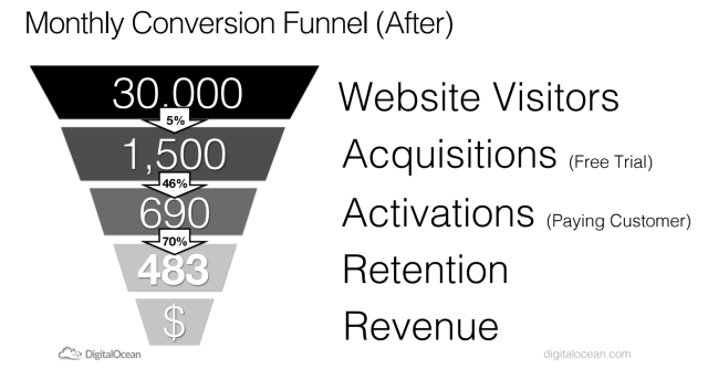 Funnel9_MR